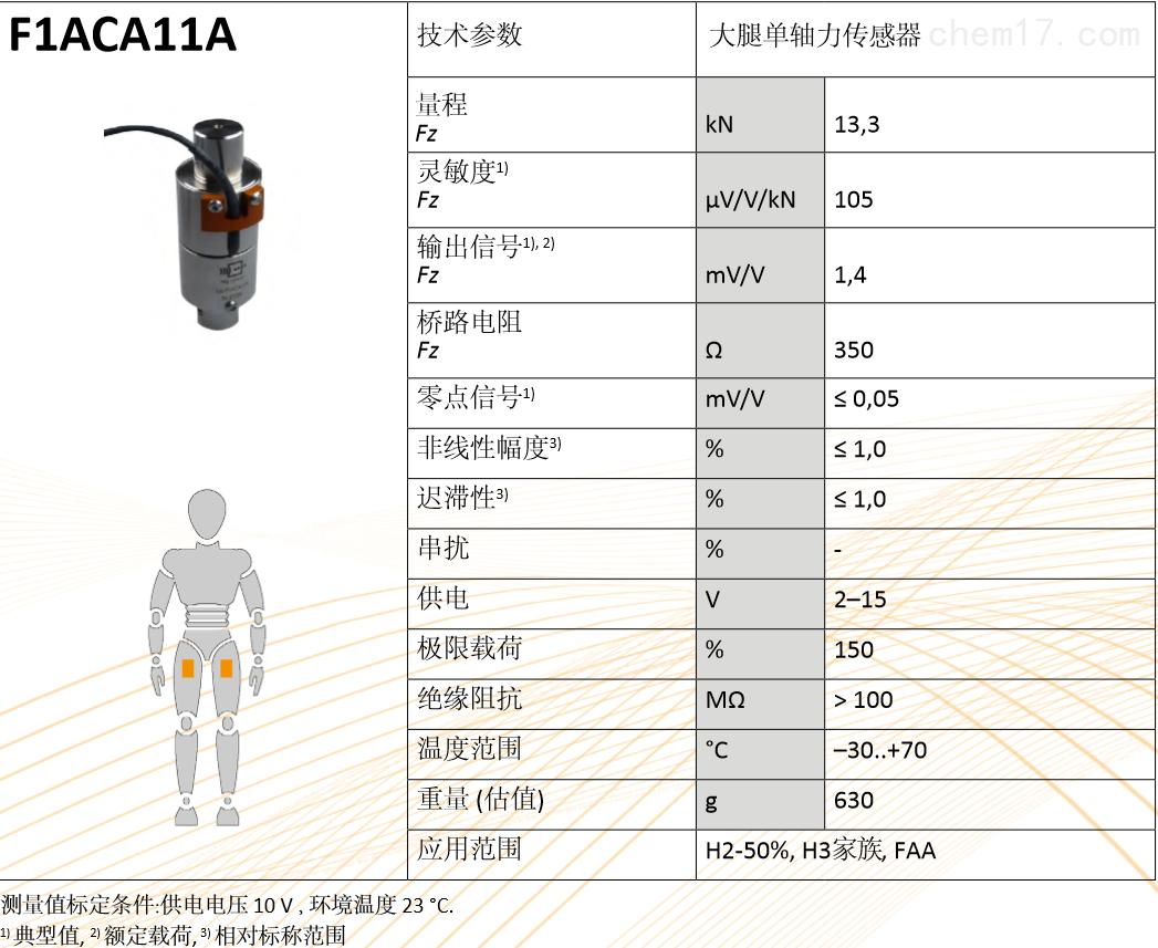 F1ACA11A假人传感器