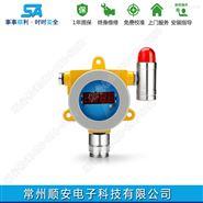 氟化氫氣體檢測報警器