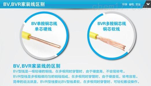 4芯RS485通信电缆 GS-HRPVSP屏蔽双绞线