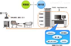日本小野自动驾驶测量系统FAMS-R5