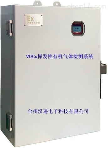VOCs在線監測系統