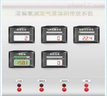 溶解氧測定示範裝置