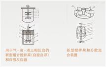 攪拌反應器優化設計