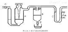 SP-DMPY-2C大气泡法表面张力仪II型DMPY-2C