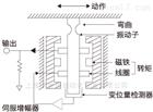 日本直销IMV压电电阻式加速度传感器