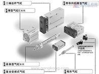 优势SMC传感器KBSDS125现货型号全