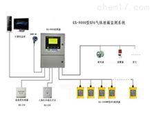 KS-9000控制柜控制SF6气体泄漏系统