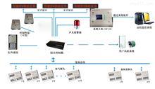 COP138 SF6泄漏在线监测报警系统