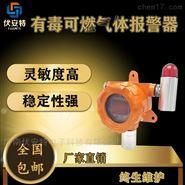六氟化氫報警器