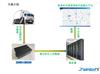 ZWIN-OBD06重型柴油車OBD尾氣檢測系統