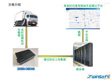 ZWIN-OBD06重型柴油车OBD尾气检测系统
