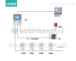 MOEN-6500SF6气体泄漏定量