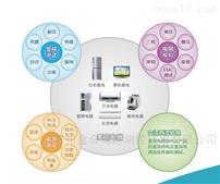 JHBY8155/8166家用电器 安规综合测试仪JHBY8155/8166