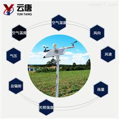 农田小气候观测系统厂家