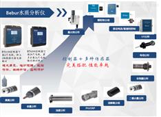 進口VOC檢測儀 UV254