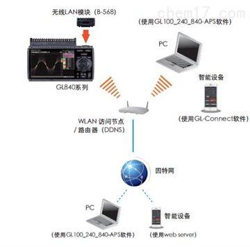 GL840日本圖技GL840係列數據記錄儀器20通道