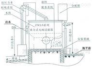 福建CBL2鋼製重力式無閥過濾器優質生產廠家