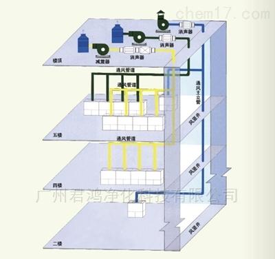 开平化学实验室带吊柜实验台 铝木结构