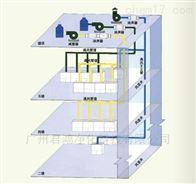 JH开平化学实验室带吊柜实验台 铝木结构