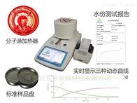 CS-002系列硫铝酸盐水泥水分测定仪工作原理