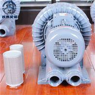 RB-055高压风机报价