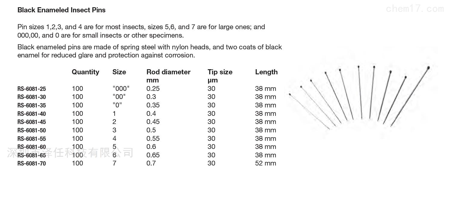 Roboz解剖针RS-6081-25