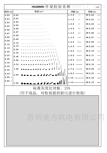 ZY-112外觀檢驗菲林,點規,覆膜點線規