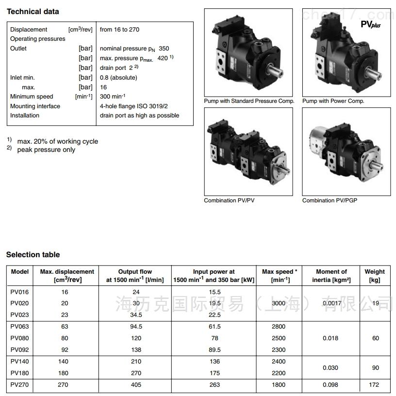 Parker派克柱塞泵PV180R1K1T1WFHS现货供应
