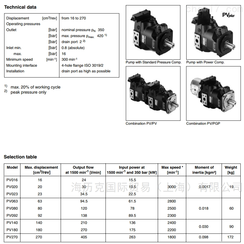 PV180R1K1T1WMMC派克Parker柱塞泵现货供应