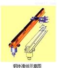 JGH-320/900A刚体和低阻抗滑触线