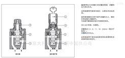 QVHZO-A-06/36阿托斯流量控制阀品质真的好