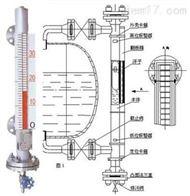 UQCUQC系列磁翻板液位计上海自动化仪表五厂