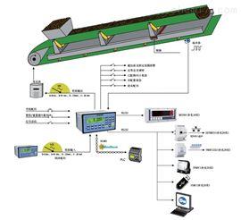 皮带秤连续称重控制显示器可连接PLC