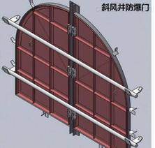 MFBX5.0*3.8斜风井门防爆门