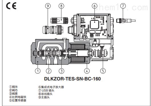 阿托斯比例伺服阀DLHZO-TEB系列