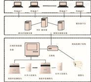 医疗机构场所放射性在线监控系统