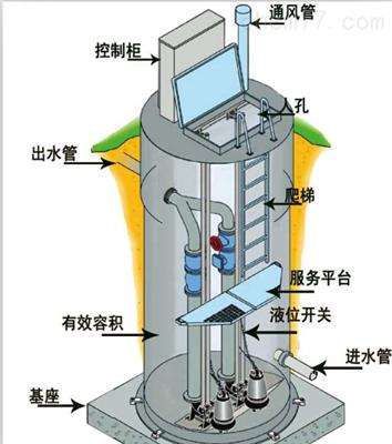 玻璃钢一体化预制泵站实验成果