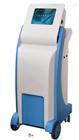 经颅磁刺激仪/治疗仪 SD-5000