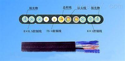 弹性体耐低温探测控制扁平软电缆  上海徐吉