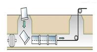DN800-DN1600管道HDPE短管内衬修复