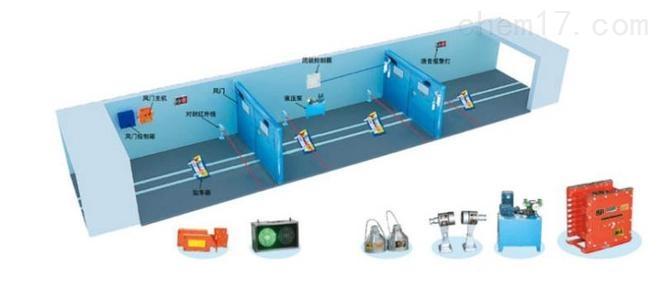 液压全自动风门基本组成及使用