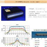 H-4MLH84-1S12-SM1日本进口HOYA豪雅紫外线LED光源 线照射器