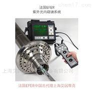 紫外光 荧光 工业内窥镜