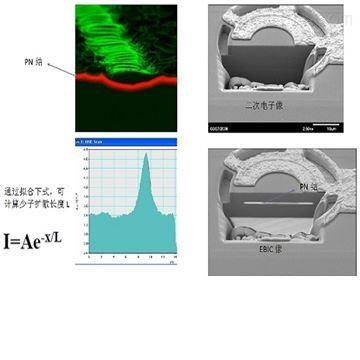 Gatan SmartEMIC电子束感应电流测量系统