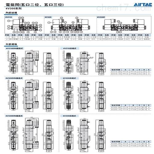 彭水县亚德客电磁阀2V130 使用方法
