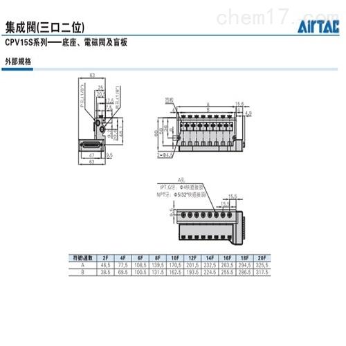 城口县亚德客3V系列电磁阀一级代理