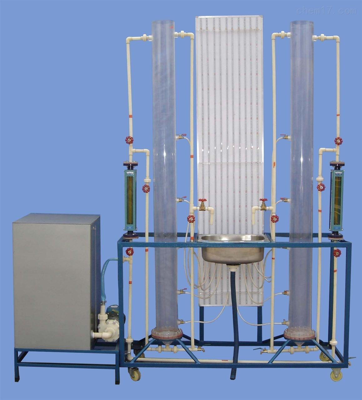 过滤及反冲洗实验装置  厂家