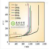 锂离子电池热失控模型