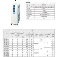 IDFA6E南平SMC干燥机特点供货商