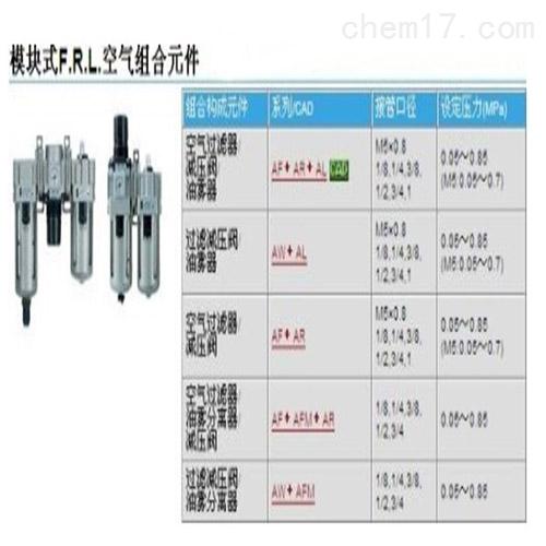 海口SMC水滴分离器资料供应商